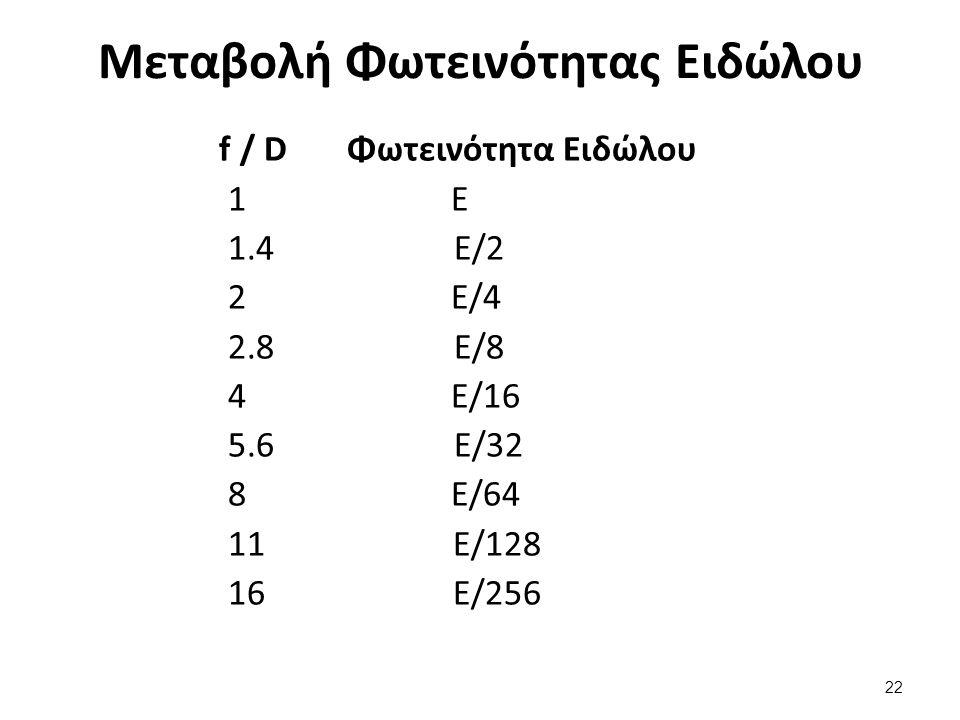 Μεταβολή Φωτεινότητας Ειδώλου f / D Φωτεινότητα Ειδώλου 1 Ε 1.4 Ε/2 2 Ε/4 2.8 Ε/8 4 Ε/16 5.6 Ε/32 8 Ε/64 11 Ε/128 16 Ε/256 22