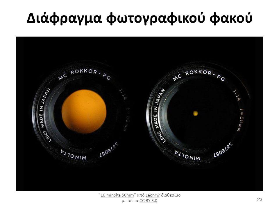 Διάφραγμα φωτογραφικού φακού 16 minolta 50mm από Leonrw διαθέσιμο με άδεια CC BY 3.016 minolta 50mmLeonrwCC BY 3.0 23