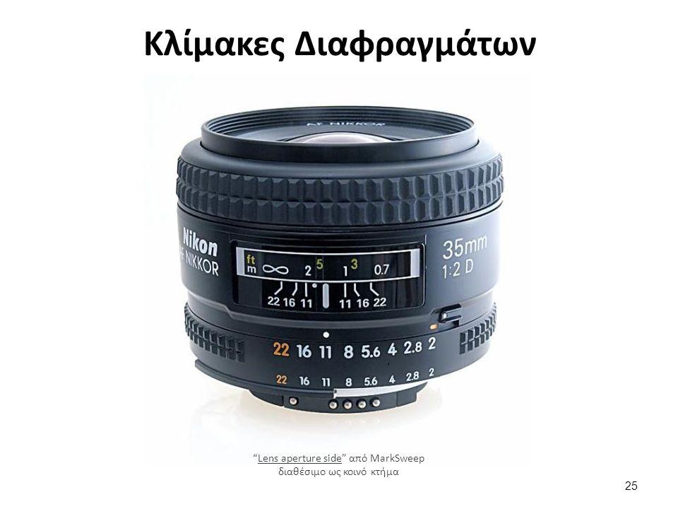 Κλίμακες Διαφραγμάτων Lens aperture side από MarkSweep διαθέσιμο ως κοινό κτήμαLens aperture side 25