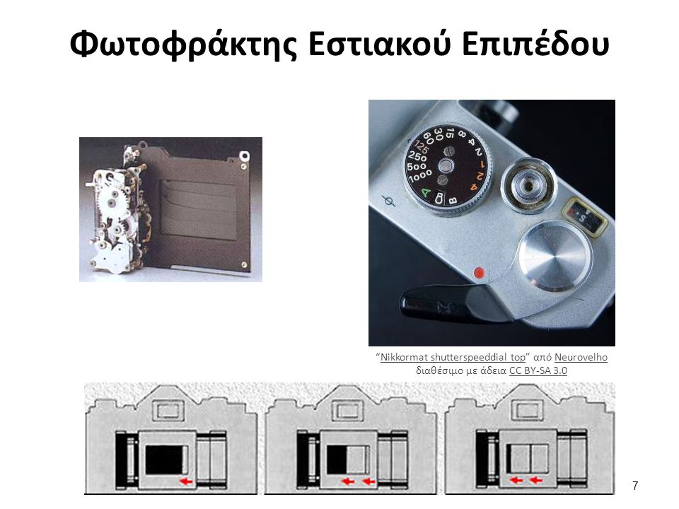 Φωτοφράκτης Εστιακού Επιπέδου Nikkormat shutterspeeddial top από Neurovelho διαθέσιμο με άδεια CC BY-SA 3.0Nikkormat shutterspeeddial topNeurovelhoCC BY-SA 3.0 7