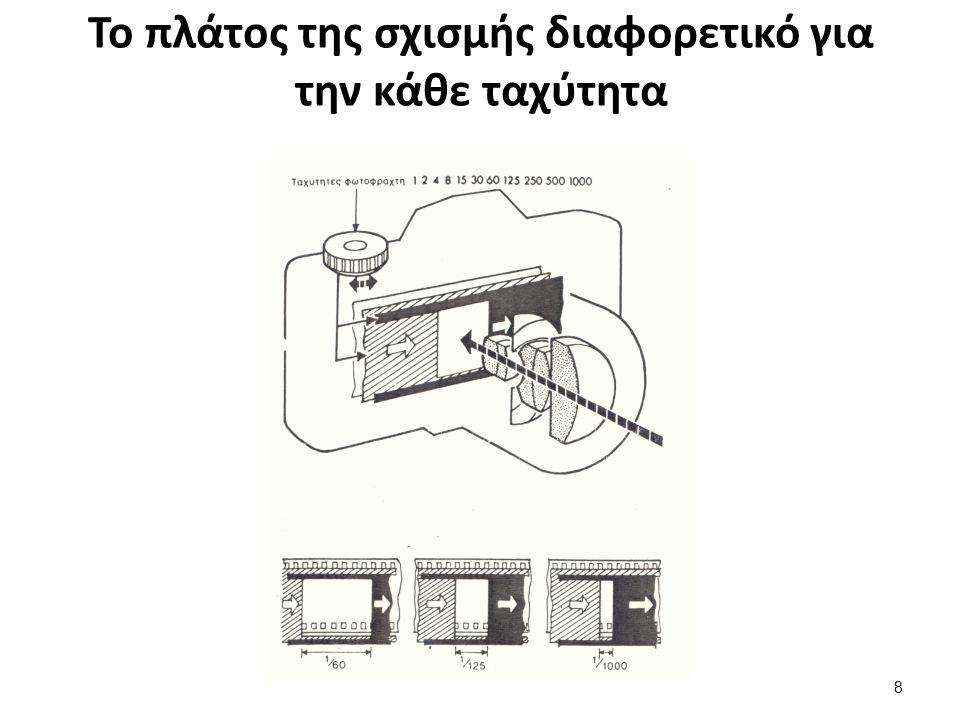 Διάφραγμα (ή άνοιγμα φακού ή στοπ) Σκοπός: Πρόκειται για άνοιγμα κυκλικού σχήματος πολύ κοντά στον φωτογραφικό φακό.