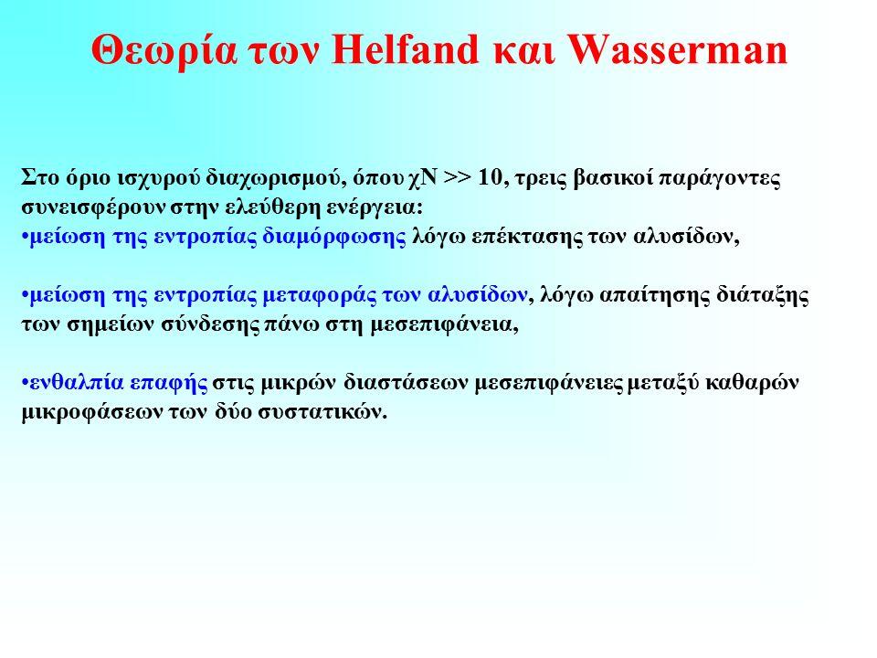 Θεωρία των Helfand και Wasserman Στο όριο ισχυρού διαχωρισμού, όπου χΝ >> 10, τρεις βασικοί παράγοντες συνεισφέρουν στην ελεύθερη ενέργεια: μείωση της εντροπίας διαμόρφωσης λόγω επέκτασης των αλυσίδων, μείωση της εντροπίας μεταφοράς των αλυσίδων, λόγω απαίτησης διάταξης των σημείων σύνδεσης πάνω στη μεσεπιφάνεια, ενθαλπία επαφής στις μικρών διαστάσεων μεσεπιφάνειες μεταξύ καθαρών μικροφάσεων των δύο συστατικών.