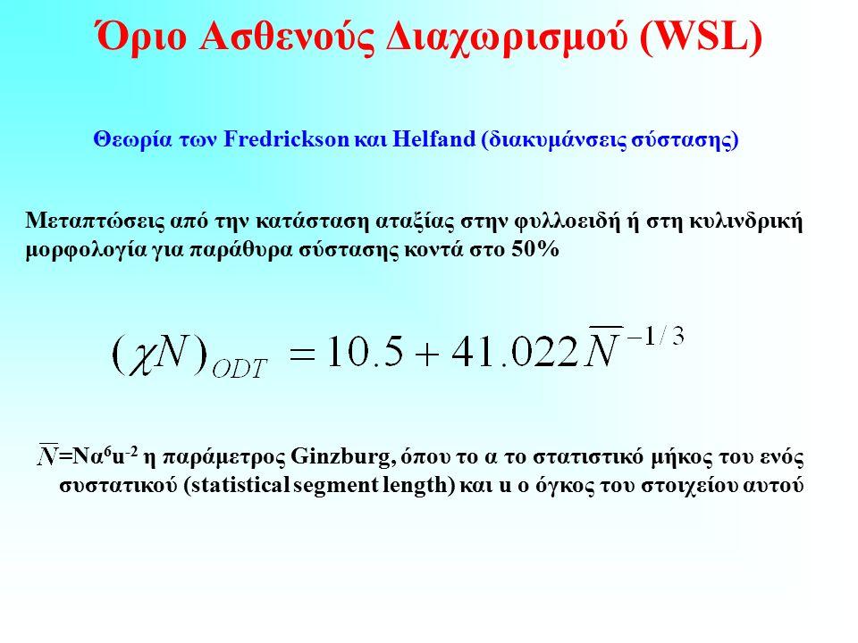 Όριο Ασθενούς Διαχωρισμού (WSL) Θεωρία των Fredrickson και Helfand (διακυμάνσεις σύστασης) Μεταπτώσεις από την κατάσταση αταξίας στην φυλλοειδή ή στη κυλινδρική μορφολογία για παράθυρα σύστασης κοντά στο 50% =Να 6 u -2 η παράμετρος Ginzburg, όπου το α το στατιστικό μήκος του ενός συστατικού (statistical segment length) και u ο όγκος του στοιχείου αυτού