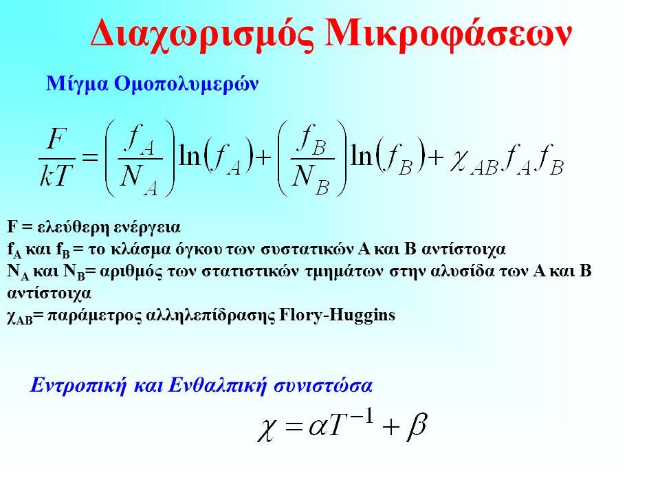 Διαχωρισμός Μικροφάσεων Μίγμα Ομοπολυμερών F = ελεύθερη ενέργεια f Α και f B = το κλάσμα όγκου των συστατικών Α και Β αντίστοιχα Ν Α και N Β = αριθμός των στατιστικών τμημάτων στην αλυσίδα των Α και Β αντίστοιχα χ ΑΒ = παράμετρος αλληλεπίδρασης Flory-Huggins Εντροπική και Ενθαλπική συνιστώσα