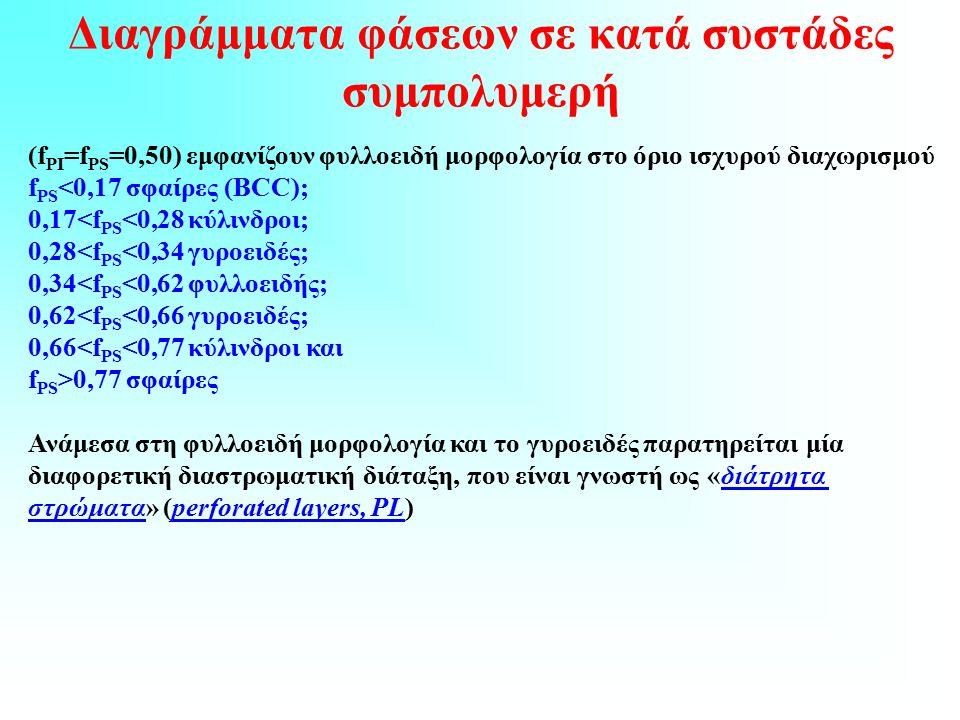 Διαγράμματα φάσεων σε κατά συστάδες συμπολυμερή (f PI =f PS =0,50) εμφανίζουν φυλλοειδή μορφολογία στο όριο ισχυρού διαχωρισμού f PS <0,17 σφαίρες (BCC); 0,17<f PS <0,28 κύλινδροι; 0,28<f PS <0,34 γυροειδές; 0,34<f PS <0,62 φυλλοειδής; 0,62<f PS <0,66 γυροειδές; 0,66<f PS <0,77 κύλινδροι και f PS >0,77 σφαίρες Ανάμεσα στη φυλλοειδή μορφολογία και το γυροειδές παρατηρείται μία διαφορετική διαστρωματική διάταξη, που είναι γνωστή ως «διάτρητα στρώματα» (perforated layers, PL)