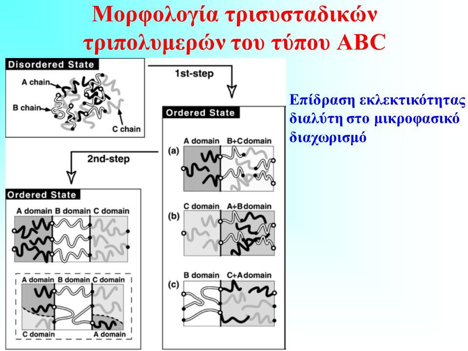 Μορφολογία τρισυσταδικών τριπολυμερών του τύπου ABC Επίδραση εκλεκτικότητας διαλύτη στο μικροφασικό διαχωρισμό