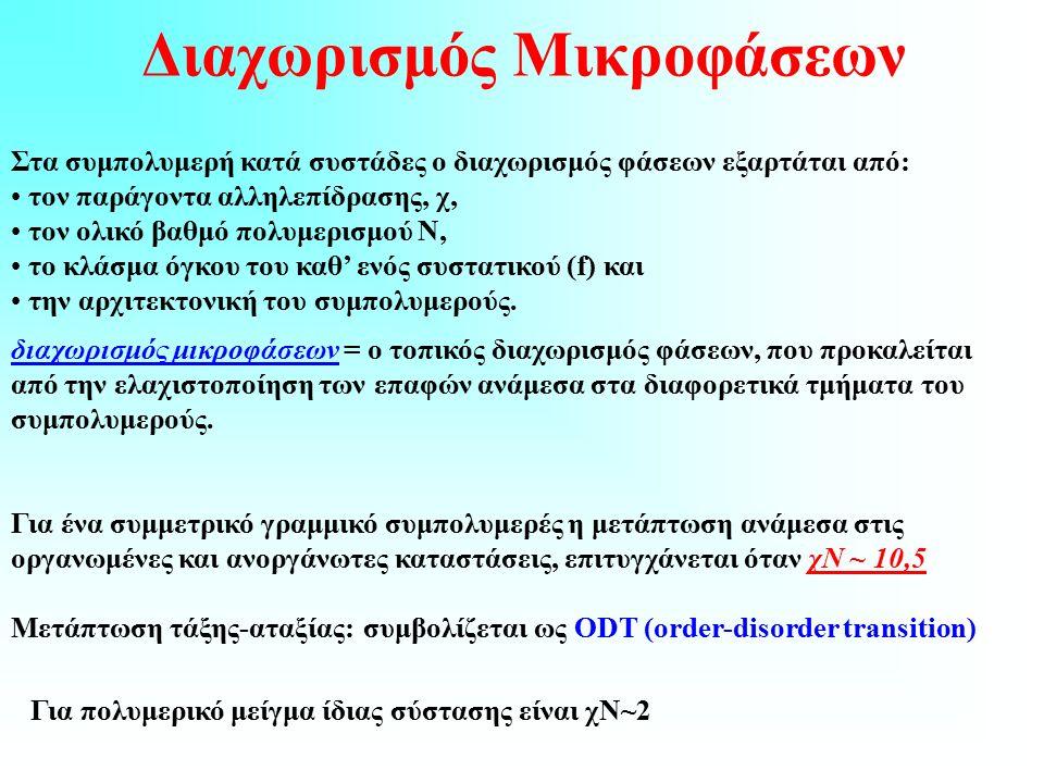 Διαχωρισμός Μικροφάσεων Στα συμπολυμερή κατά συστάδες ο διαχωρισμός φάσεων εξαρτάται από: τον παράγοντα αλληλεπίδρασης, χ, τον ολικό βαθμό πολυμερισμού Ν, το κλάσμα όγκου του καθ' ενός συστατικού (f) και την αρχιτεκτονική του συμπολυμερούς.