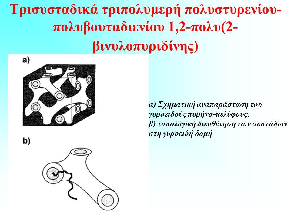 Τρισυσταδικά τριπολυμερή πολυστυρενίου- πολυβουταδιενίου 1,2-πολυ(2- βινυλοπυριδίνης) α) Σχηματική αναπαράσταση του γυροειδούς πυρήνα-κελύφους.