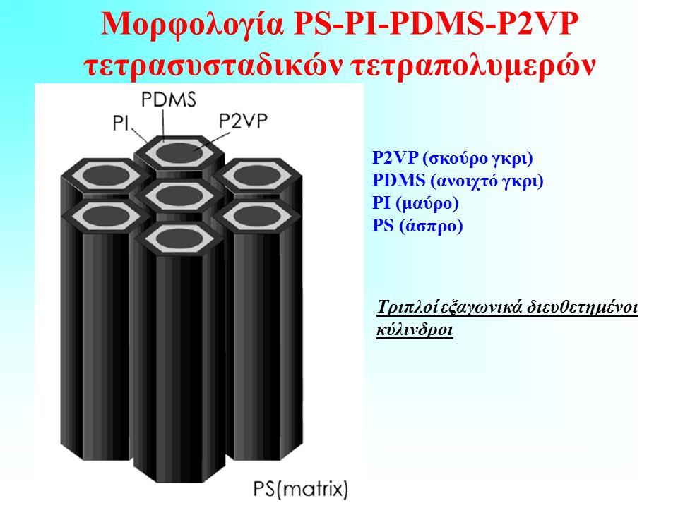 Μορφολογία PS-PI-PDMS-P2VP τετρασυσταδικών τετραπολυμερών Ρ2VΡ (σκούρο γκρι) PDMS (ανοιχτό γκρι) ΡΙ (μαύρο) PS (άσπρο) Τριπλοί εξαγωνικά διευθετημένοι κύλινδροι