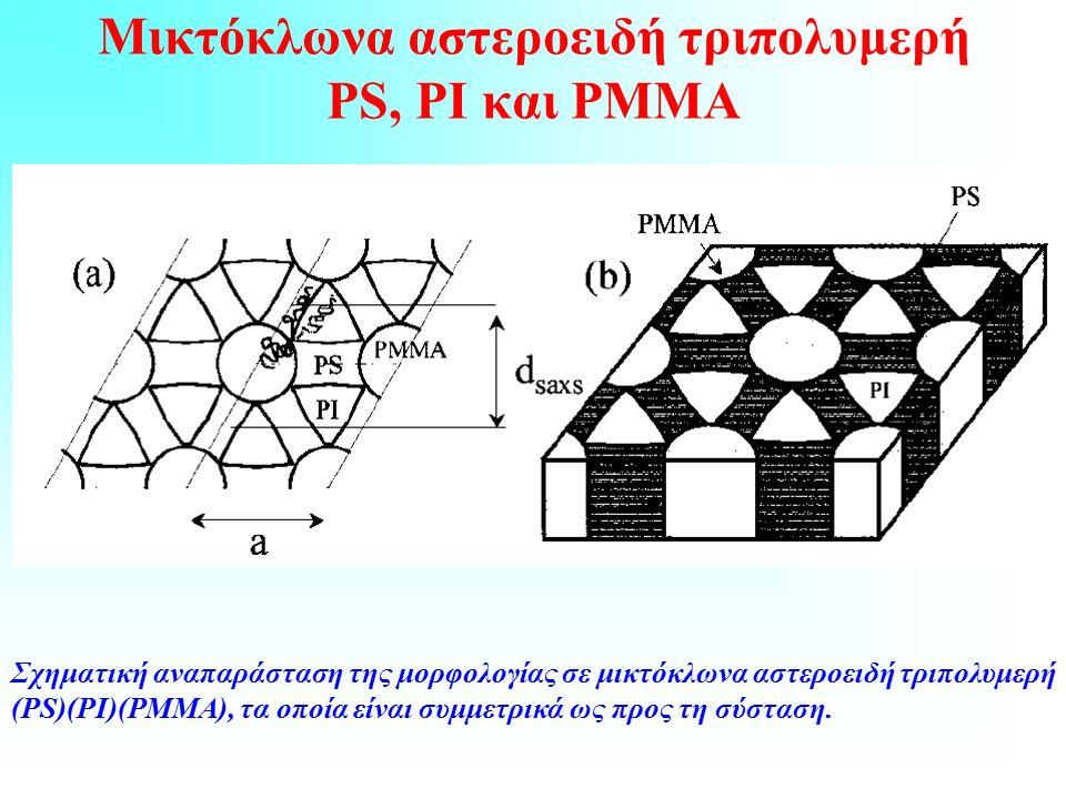 Μικτόκλωνα αστεροειδή τριπολυμερή PS, PI και PMMA Σχηματική αναπαράσταση της μορφολογίας σε μικτόκλωνα αστεροειδή τριπολυμερή (PS)(ΡΙ)(ΡΜΜΑ), τα οποία είναι συμμετρικά ως προς τη σύσταση.