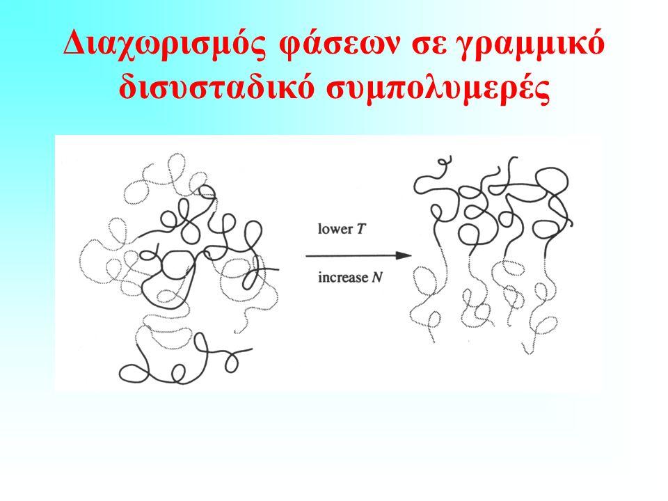 Διαχωρισμός φάσεων σε γραμμικό δισυσταδικό συμπολυμερές