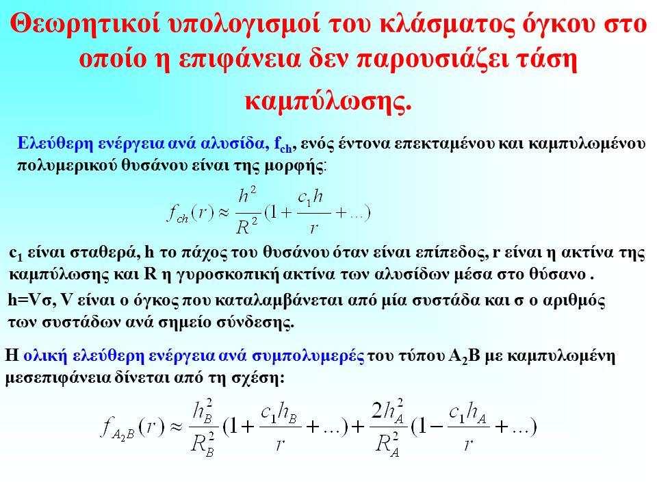 Θεωρητικοί υπολογισμοί του κλάσματος όγκου στο οποίο η επιφάνεια δεν παρουσιάζει τάση καμπύλωσης.