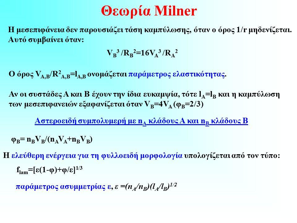 Θεωρία Milner H μεσεπιφάνεια δεν παρουσιάζει τάση καμπύλωσης, όταν ο όρος 1/r μηδενίζεται.