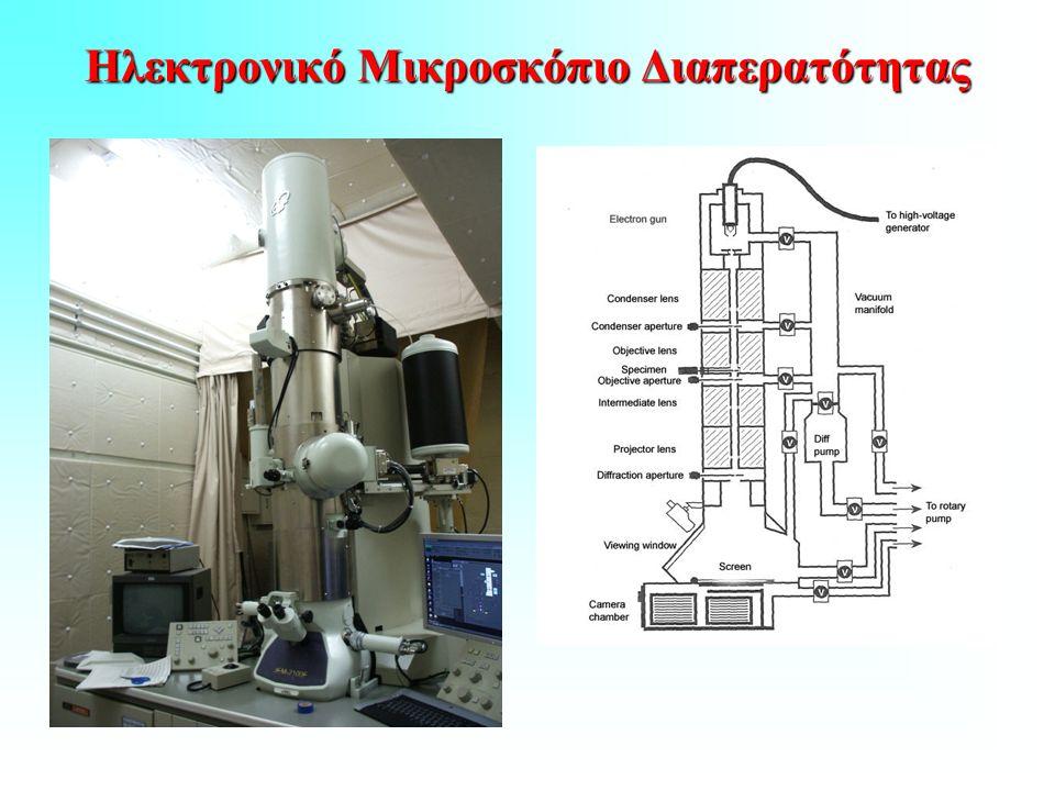 Ηλεκτρονικό Μικροσκόπιο Διαπερατότητας