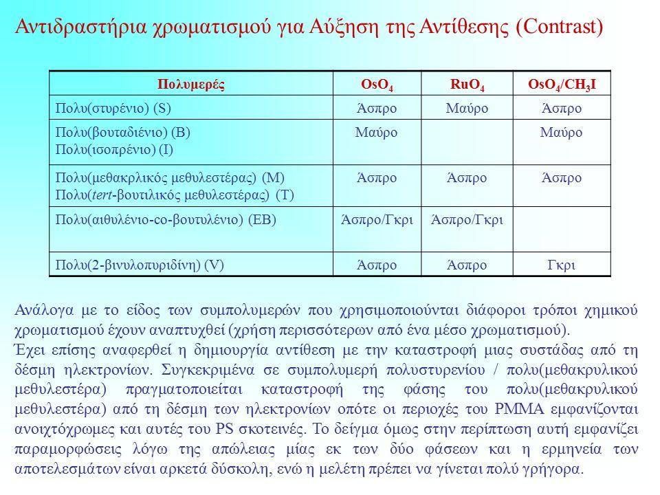 ΠολυμερέςOsO 4 RuO 4 OsO 4 /CH 3 I Πολυ(στυρένιο) (S)ΆσπροΜαύροΆσπρο Πολυ(βουταδιένιο) (Β) Πολυ(ισοπρένιο) (Ι) Μαύρο Πολυ(μεθακρλικός μεθυλεστέρας) (Μ) Πολυ(tert-βουτιλικός μεθυλεστέρας) (T) Άσπρο Πολυ(αιθυλένιο-co-βουτυλένιο) (ΕΒ)Άσπρο/Γκρι Πολυ(2-βινυλοπυριδίνη) (V)Άσπρο Γκρι Αντιδραστήρια χρωματισμού για Αύξηση της Αντίθεσης (Contrast) Ανάλογα με το είδος των συμπολυμερών που χρησιμοποιούνται διάφοροι τρόποι χημικού χρωματισμού έχουν αναπτυχθεί (χρήση περισσότερων από ένα μέσο χρωματισμού).