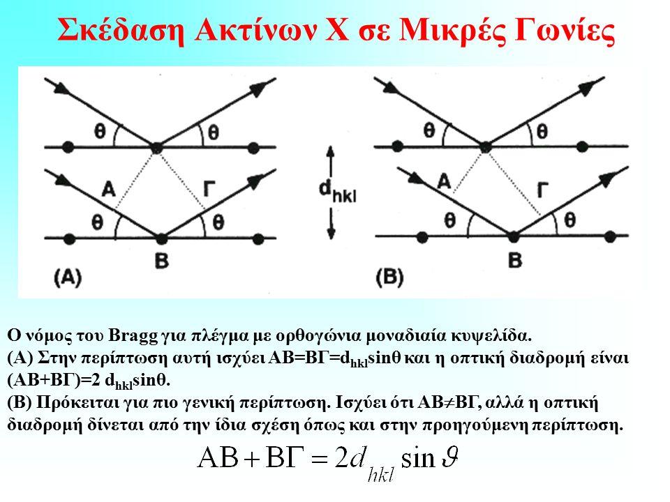 Σκέδαση Ακτίνων Χ σε Μικρές Γωνίες Ο νόμος του Bragg για πλέγμα με ορθογώνια μοναδιαία κυψελίδα.