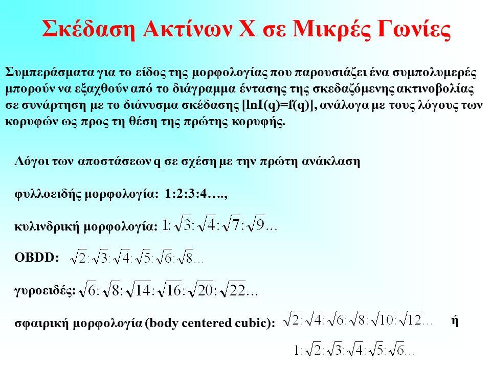 Σκέδαση Ακτίνων Χ σε Μικρές Γωνίες Συμπεράσματα για το είδος της μορφολογίας που παρουσιάζει ένα συμπολυμερές μπορούν να εξαχθούν από το διάγραμμα έντασης της σκεδαζόμενης ακτινοβολίας σε συνάρτηση με το διάνυσμα σκέδασης [lnI(q)=f(q)], ανάλογα με τους λόγους των κορυφών ως προς τη θέση της πρώτης κορυφής.