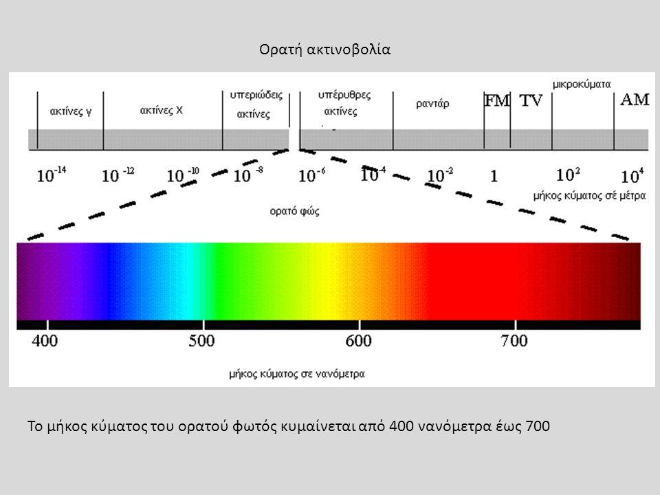 Ορατή ακτινοβολία Το μήκος κύματος του ορατού φωτός κυμαίνεται από 400 νανόμετρα έως 700