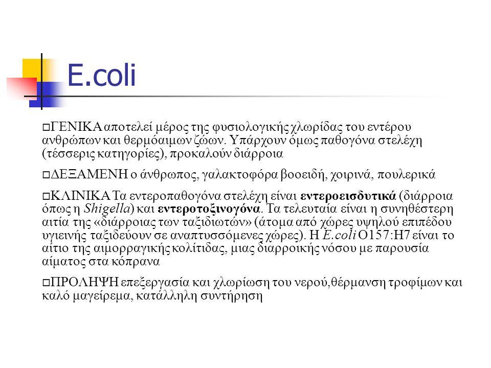 E.coli  ΓΕΝΙΚΑ αποτελεί μέρος της φυσιολογικής χλωρίδας του εντέρου ανθρώπων και θερμόαιμων ζώων.
