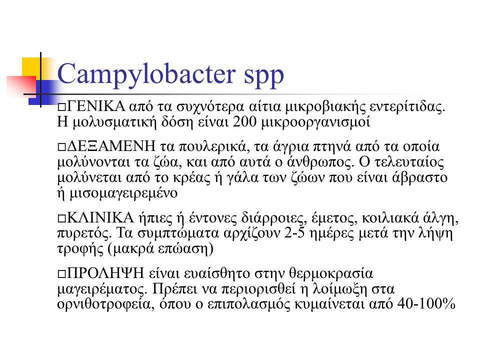 Campylobacter spp  ΓΕΝΙΚΑ από τα συχνότερα αίτια μικροβιακής εντερίτιδας.