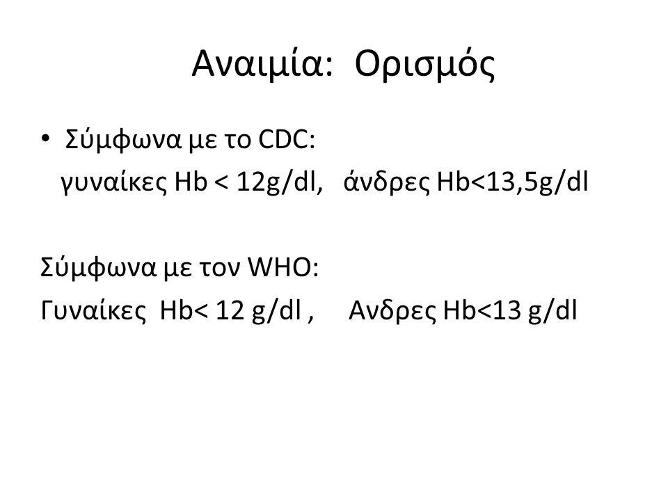 Aναιμία: Ορισμός Σύμφωνα με το CDC: γυναίκες Hb < 12g/dl, άνδρες Hb<13,5g/dl Σύμφωνα με τον WHO: Γυναίκες Hb< 12 g/dl, Ανδρες Hb<13 g/dl