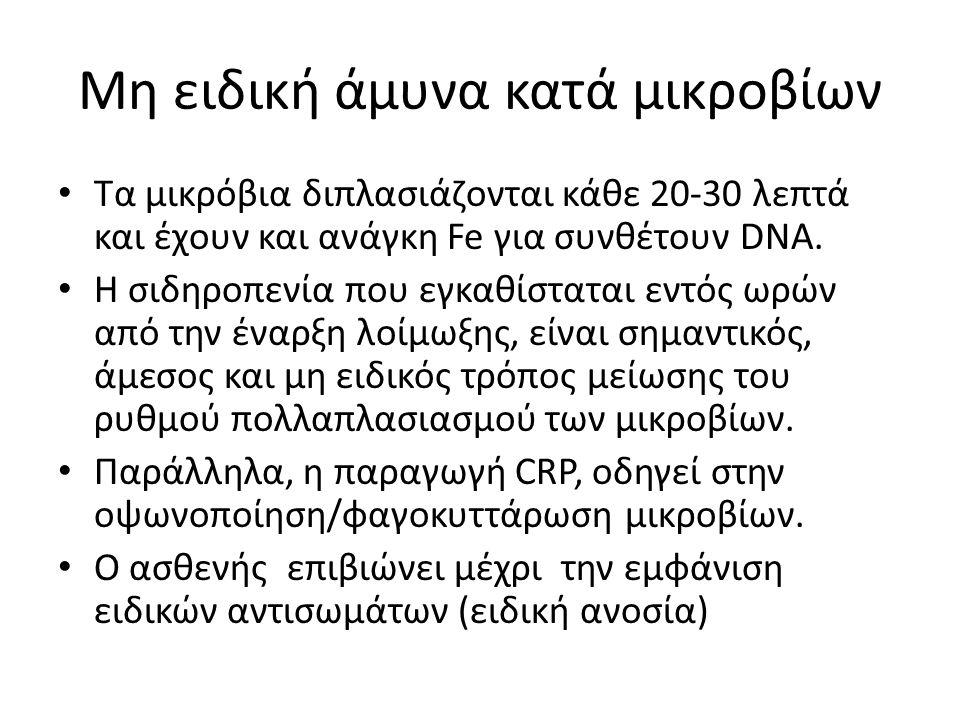 Μη ειδική άμυνα κατά μικροβίων Τα μικρόβια διπλασιάζονται κάθε 20-30 λεπτά και έχουν και ανάγκη Fe για συνθέτουν DNA.