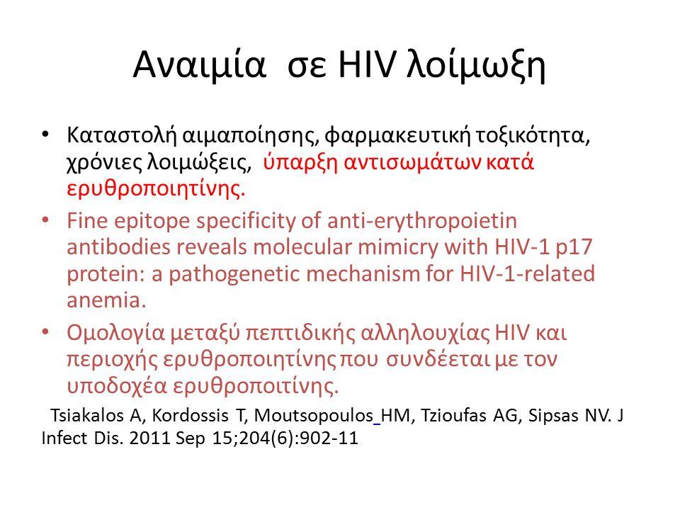 Αναιμία σε HIV λοίμωξη Καταστολή αιμαποίησης, φαρμακευτική τοξικότητα, χρόνιες λοιμώξεις, ύπαρξη αντισωμάτων κατά ερυθροποιητίνης.
