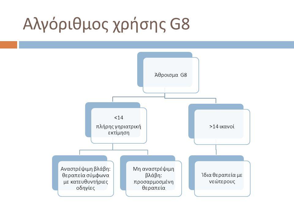 Αλγόριθμος χρήσης G8 Άθροισμα G8 <14 π λήρης γηριατρική εκτίμηση Αναστρέψιμη βλάβη : θερα π εία σύμφωνα με κατευθυντήριες οδηγίες Μη αναστρέψιμη βλάβη : π ροσαρμοσμένη θερα π εία >14 ικανοί Ίδια θερα π εία με νεώτερους