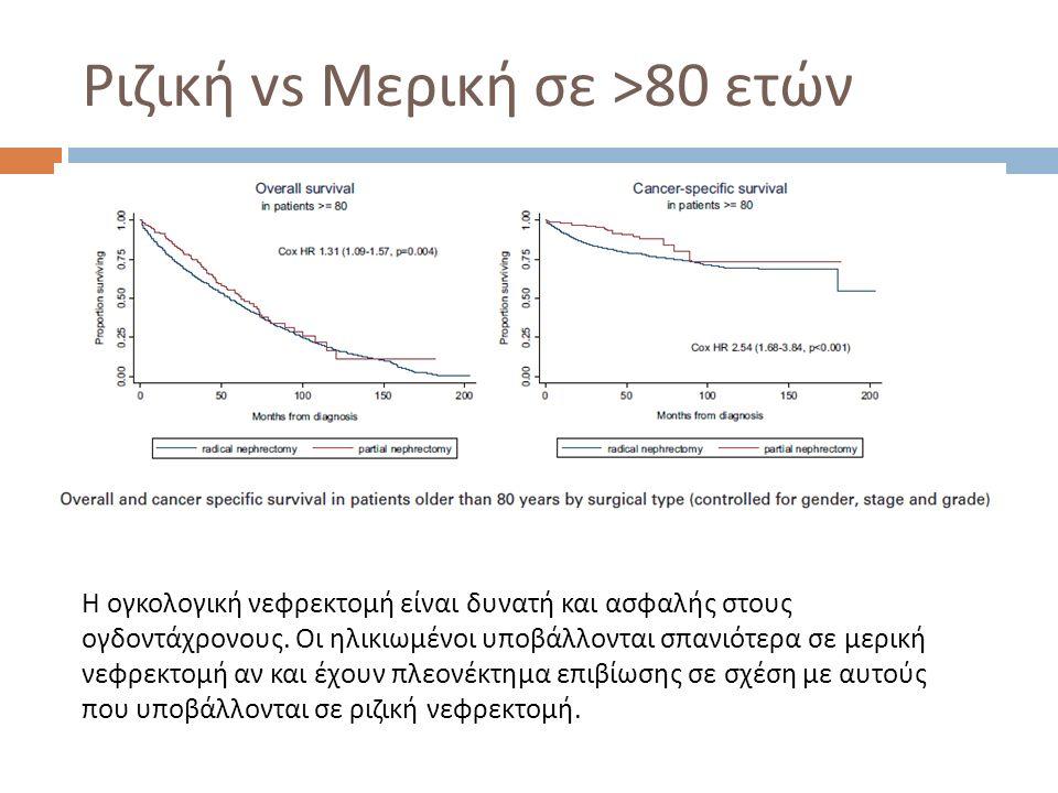 Ριζική vs Μερική σε >80 ετών Η ογκολογική νεφρεκτομή είναι δυνατή και ασφαλής στους ογδοντάχρονους. Οι ηλικιωμένοι υποβάλλονται σπανιότερα σε μερική ν