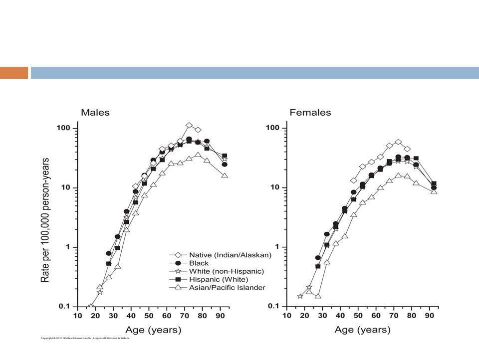Είναι οι ελάχιστά επεμβατικές τεχνικές καλύτερες από την μερική ή ριζική νεφρεκτομή ;  Δεν υπάρχει ειδική μελέτη για τον γηριατρικό πληθυσμό.