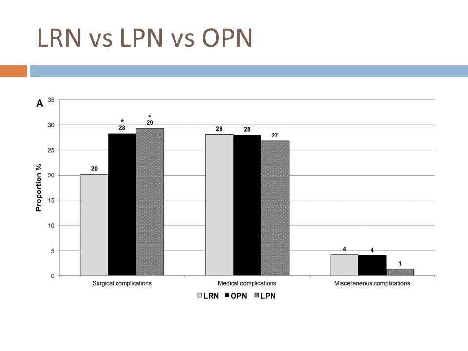 LRN vs LPN vs OPN
