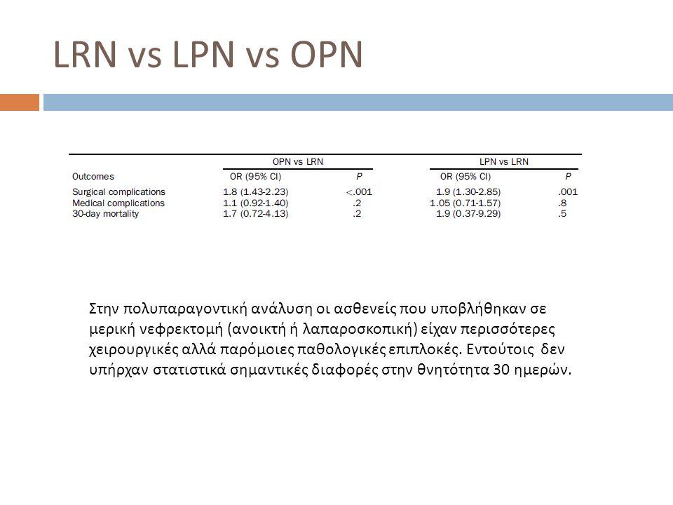 Στην πολυπαραγοντική ανάλυση οι ασθενείς που υποβλήθηκαν σε μερική νεφρεκτομή (ανοικτή ή λαπαροσκοπική) είχαν περισσότερες χειρουργικές αλλά παρόμοιες