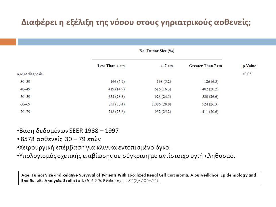 Διαφέρει η εξέλιξη της νόσου στους γηριατρικούς ασθενείς ; Βάση δεδομένων SEER 1988 – 1997 8578 ασθενείς 30 – 79 ετών Χειρουργική επέμβαση για κλινικά εντοπισμένο όγκο.