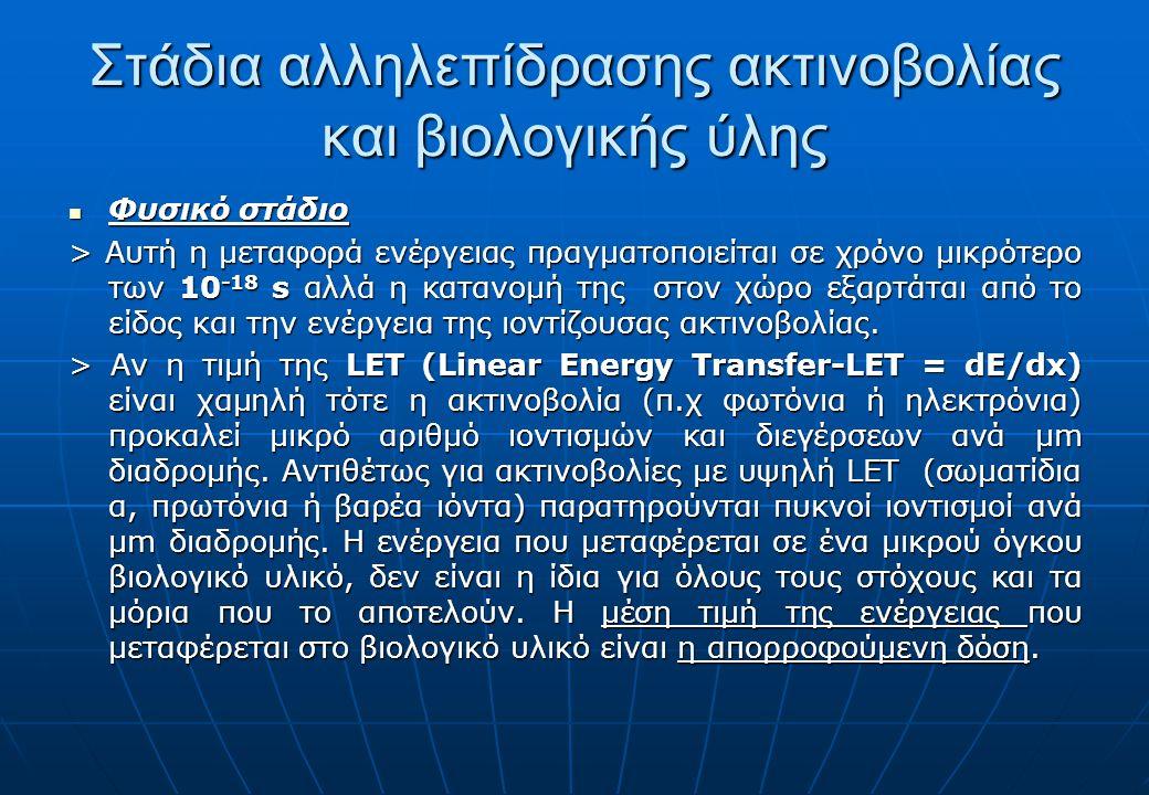 Στάδια αλληλεπίδρασης ακτινοβολίας και βιολογικής ύλης Φυσικό στάδιο Φυσικό στάδιο > Αυτή η μεταφορά ενέργειας πραγματοποιείται σε χρόνο μικρότερο των