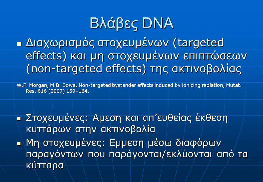 Βλάβες DNA Διαχωρισμός στοχευμένων (targeted effects) και μη στοχευμένων επιπτώσεων (non-targeted effects) της ακτινοβολίας Διαχωρισμός στοχευμένων (t