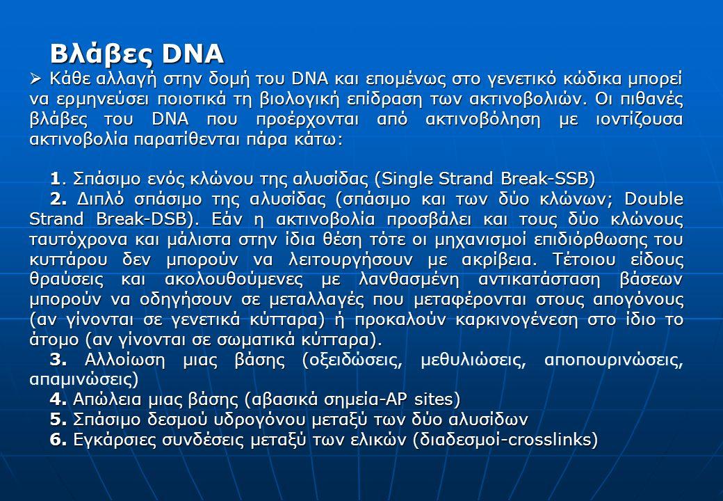 Βλάβες DNA  Κάθε αλλαγή στην δομή του DNA και επομένως στο γενετικό κώδικα μπορεί να ερμηνεύσει ποιοτικά τη βιολογική επίδραση των ακτινοβολιών. Οι π