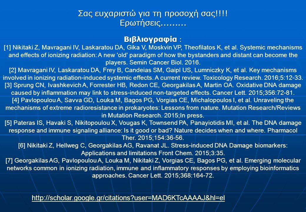 Σας ευχαριστώ για τη προσοχή σας!!!! Ερωτήσεις......... Βιβλιογραφία : [1] Nikitaki Z, Mavragani IV, Laskaratou DA, Gika V, Moskvin VP, Theofilatos K,