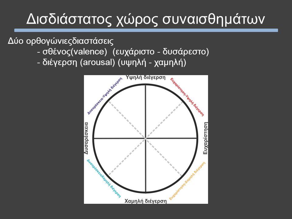 Δισδιάστατος χώρος συναισθημάτων Δύο ορθογώνιεςδιαστάσεις - σθένος(valence) (ευχάριστο - δυσάρεστο) - διέγερση (arousal) (υψηλή - χαμηλή)