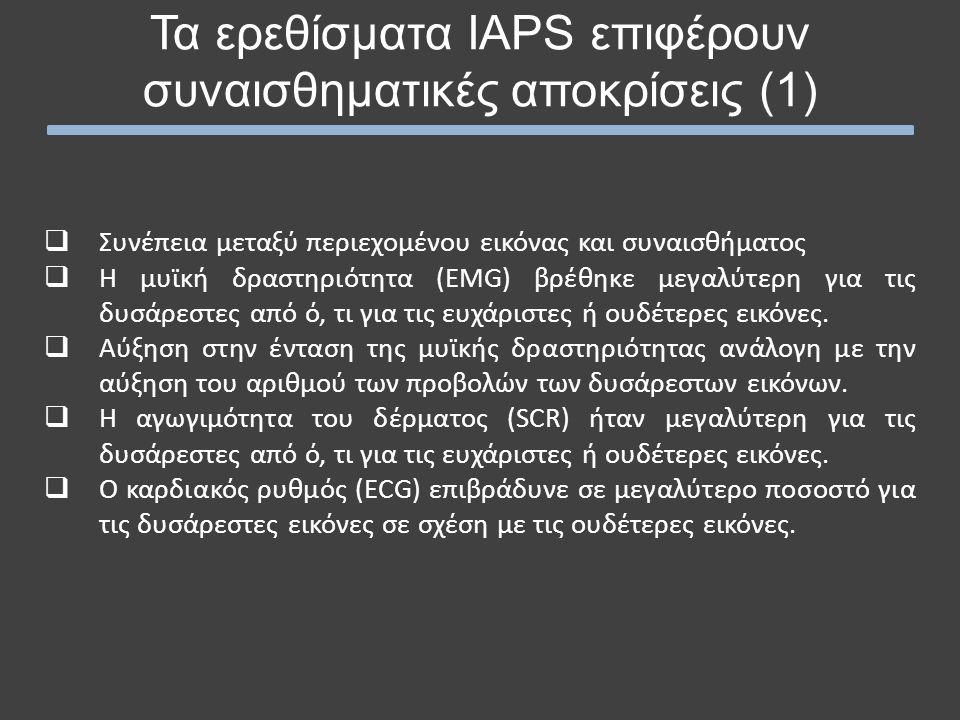Τα ερεθίσματα IAPS επιφέρουν συναισθηματικές αποκρίσεις (1)  Συνέπεια μεταξύ περιεχομένου εικόνας και συναισθήματος  Η μυϊκή δραστηριότητα (EMG) βρέθηκε μεγαλύτερη για τις δυσάρεστες από ό, τι για τις ευχάριστες ή ουδέτερες εικόνες.