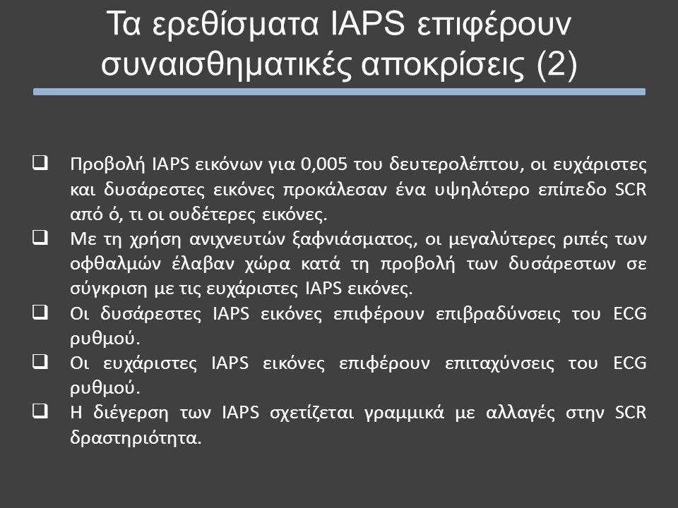 Τα ερεθίσματα IAPS επιφέρουν συναισθηματικές αποκρίσεις (2)  Προβολή IAPS εικόνων για 0,005 του δευτερολέπτου, οι ευχάριστες και δυσάρεστες εικόνες προκάλεσαν ένα υψηλότερο επίπεδο SCR από ό, τι οι ουδέτερες εικόνες.