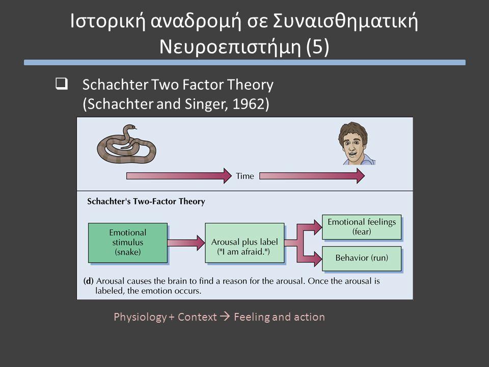 Βιοσήματα (1) Τα πιο βασικά αποτελέσματα της ψυχοφυσιολογίας που σχετίζονται με την φυσιολογία του συναισθήματος  Ο νόμος των αρχικών τιμών  ο νόμος αυτός δεν γενικεύεται σε όλα τα βιολογικά σήματα ενώ μπορεί να επηρεαστεί από άλλες μεταβλητές  οι φυσιολογικές αντιδράσεις σε ένα ερέθισμα εξαρτώνται από το φυσιολογικό επίπεδο πριν από το ερέθισμα  Βαθμός Διέγερσης  δείχνει αν το υποκείμενο είναι ήρεμο ή ενθουσιασμένο η αποδοτικότητα ενός ατόμου είναι συνάρτηση της διέγερσης του  Ερέθισμα-Απόκριση  μελετάει το πως η απόκριση σε ένα συγκεκριμένο ερέθισμα είναι παρόμοια για τους περισσότερους ανθρώπους  λόγω ενός συγκεκριμένου ερεθίσματος τα υποκείμενα παράγουν ένα συγκεκριμένο πρότυπο απόκρισης
