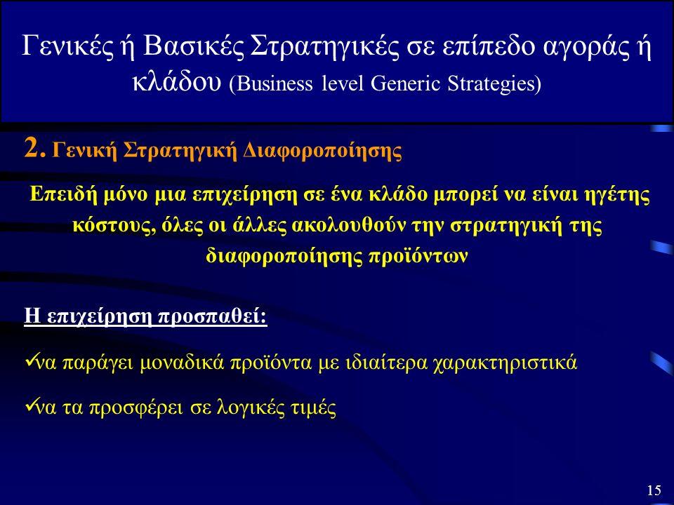 Γενικές ή Βασικές Στρατηγικές σε επίπεδο αγοράς ή κλάδου (Business level Generic Strategies) 1. Γενική Στρατηγική Ηγεσίας Κόστους Η επιχείρηση θέλει ν