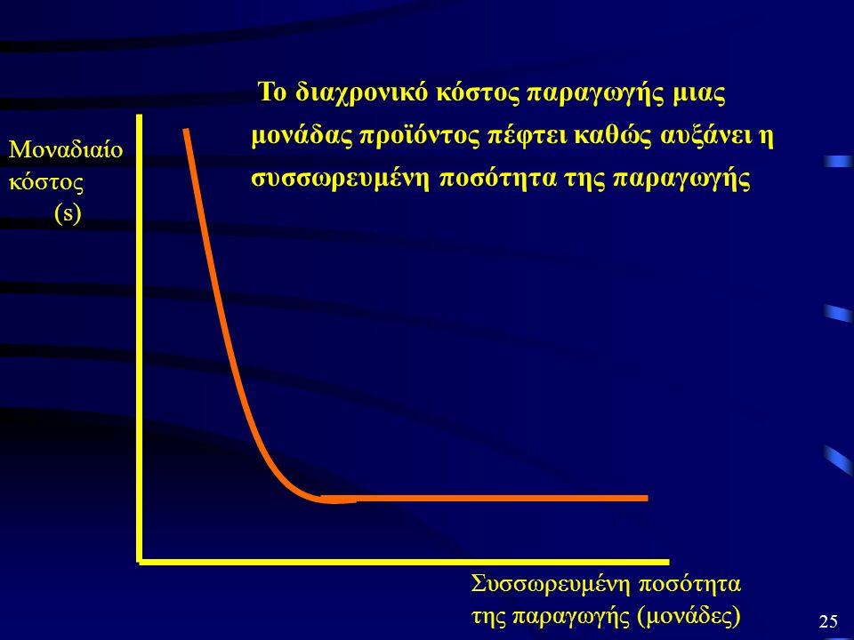 ii) Η Καμπύλη Μάθησης και οι Οικονομίες Κλίμακας Η καμπύλη μάθησης μας λεει ότι καθώς μια ενέργεια- λειτουργία επαναλαμβάνεται πολλές φορές, το μοναδι