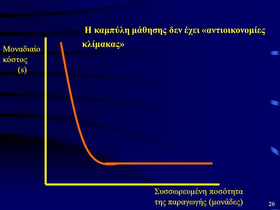 Συσσωρευμένη ποσότητα της παραγωγής (μονάδες) Μοναδιαίο κόστος (s) Το διαχρονικό κόστος παραγωγής μιας μονάδας προϊόντος πέφτει καθώς αυξάνει η συσσωρ