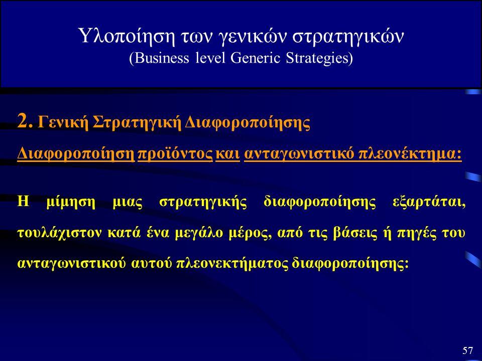 2. Γενική Στρατηγική Διαφοροποίησης Υλοποίηση των γενικών στρατηγικών (Business level Generic Strategies) Διαφοροποίηση προϊόντος και ανταγωνιστικό πλ