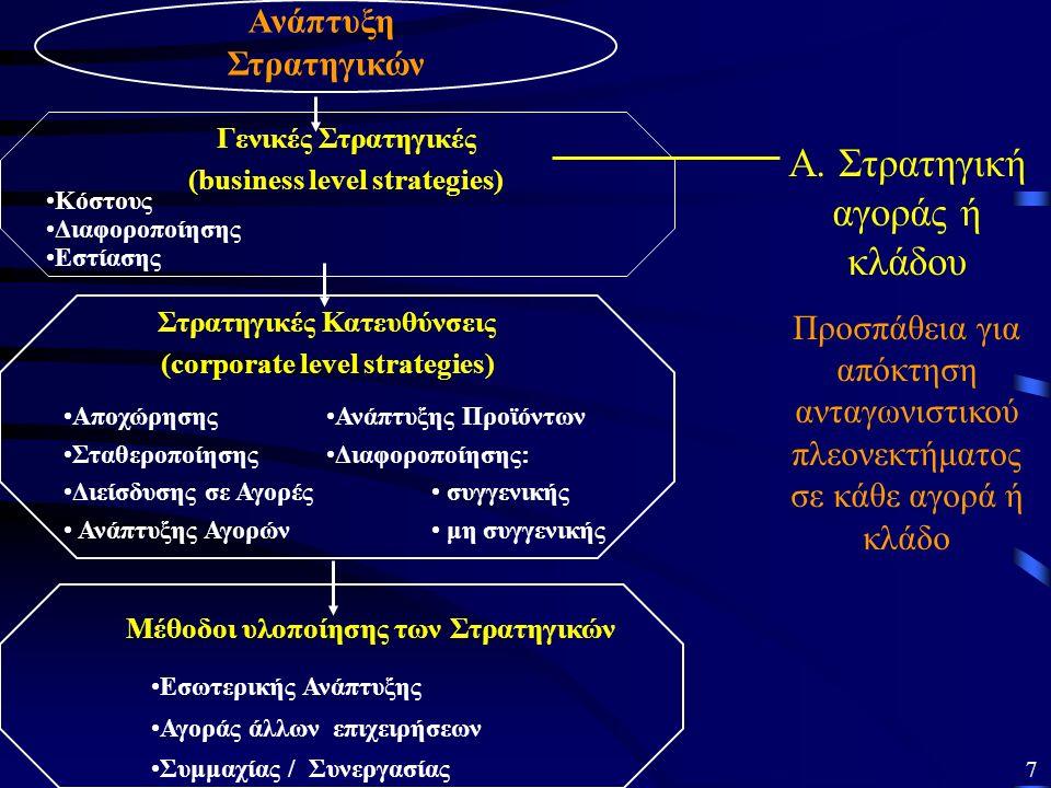 Ανάπτυξη Στρατηγικών Κόστους Διαφοροποίησης Εστίασης Ανάπτυξης Προϊόντων Διαφοροποίησης: συγγενικής μη συγγενικής Αποχώρησης Σταθεροποίησης Διείσδυσης σε Αγορές Ανάπτυξης Αγορών Στρατηγικές Κατευθύνσεις (corporate level strategies) Μέθοδοι υλοποίησης των Στρατηγικών Εσωτερικής Ανάπτυξης Αγοράς άλλων επιχειρήσεων Συμμαχίας / Συνεργασίας Γενικές Στρατηγικές (business level strategies) Α.