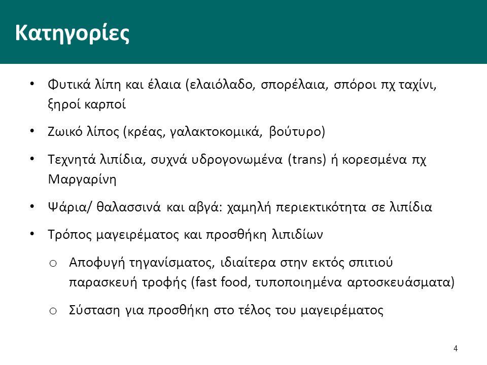 4 Κατηγορίες Φυτικά λίπη και έλαια (ελαιόλαδο, σπορέλαια, σπόροι πχ ταχίνι, ξηροί καρποί Ζωικό λίπος (κρέας, γαλακτοκομικά, βούτυρο) Τεχνητά λιπίδια,
