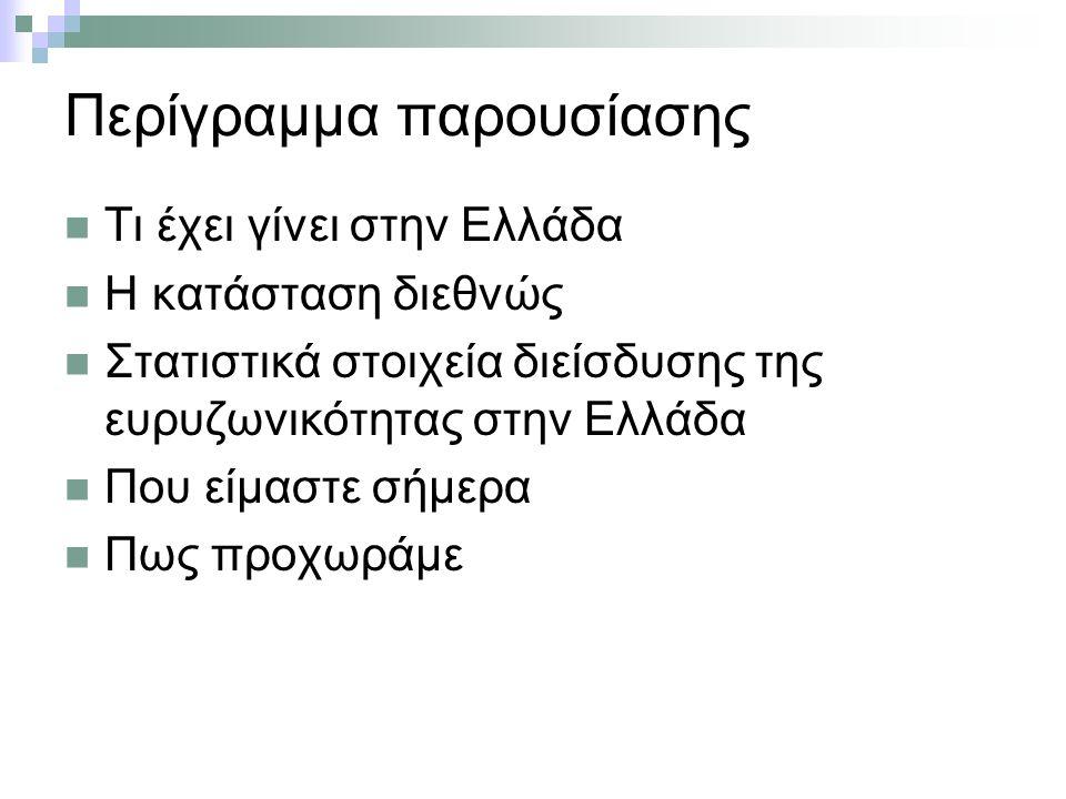 Στατιστικά στοιχεία ευρυζωνικής διείσδυσης (4/4) Χρήση ευρυζωνικών τεχνολογιών  Δυστυχώς στην Ελλάδα η ευρυζωνική διείσδυση είναι μόνο με χρήση xDSL
