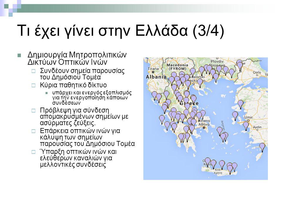 Που είμαστε σήμερα (3/3) Rural Broadband: Ανάπτυξη Ευρυζωνικών Υποδομών σε Αγροτικές Λευκές Περιοχές της Ελληνικής Επικράτειας και Υπηρεσίες Εκμετάλλευσης-Αξιοποίησης των Υποδομών με ΣΔΙΤ  Διαδικασία Σύμπραξης Δημόσιου και Ιδιωτικού Τομέα (ΣΔΙΤ)  Εγκατάσταση και λειτουργία ευρυζωνικής δικτυακής υποδομής σε 5.493 «λευκές» αγροτικές και νησιωτικές περιοχές (αντιστοιχούν σε σχεδόν 50% της ελληνικής επικράτειας)  Διαχωρισμός της επικράτειας σε τρεις περιοχές LOT 1: Θράκη, Μακεδονία, δυτική Ήπειρος, Βόρειο Αιγαίο  ΟΤΕ LOT 2: Θεσσαλία, Ανατολική Στερεά, νότια Ήπειρος, Εύβοια, Κυκλάδες  κοινοπραξία των Intrakat – Intracom Holdings – Hellas On Line LOT 3: Πελοπόννησος, κεντρικής Στερεά, Δωδεκάνησα και Κρήτη  ΟΤΕ  Οικισμοί με ≥ 400 κατοίκους θα συνδέονται με δίκτυο οπτικών ινών, αλλά το δίκτυο πρόσβασης θα μπορεί αν είναι άλλης τεχνολογίας  Οι υποδομές αναμένεται να ολοκληρωθούν έως το τέλος του 2016