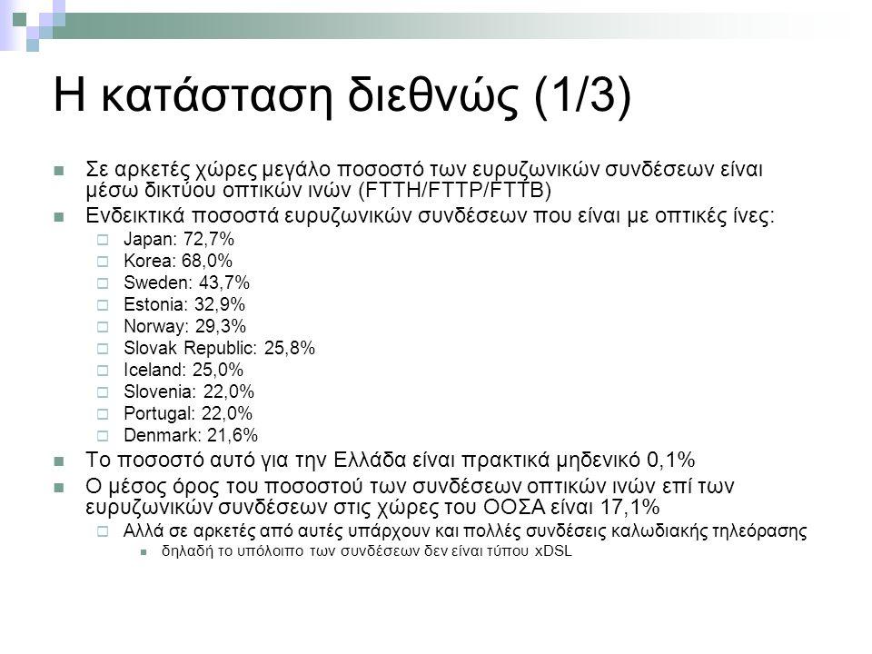 Η κατάσταση διεθνώς (1/3) Σε αρκετές χώρες μεγάλο ποσοστό των ευρυζωνικών συνδέσεων είναι μέσω δικτύου οπτικών ινών (FTTH/FTTP/FTTB) Ενδεικτικά ποσοστά ευρυζωνικών συνδέσεων που είναι με οπτικές ίνες:  Japan: 72,7%  Korea: 68,0%  Sweden: 43,7%  Estonia: 32,9%  Norway: 29,3%  Slovak Republic: 25,8%  Iceland: 25,0%  Slovenia: 22,0%  Portugal: 22,0%  Denmark: 21,6% Το ποσοστό αυτό για την Ελλάδα είναι πρακτικά μηδενικό 0,1% Ο μέσος όρος του ποσοστού των συνδέσεων οπτικών ινών επί των ευρυζωνικών συνδέσεων στις χώρες του ΟΟΣΑ είναι 17,1%  Αλλά σε αρκετές από αυτές υπάρχουν και πολλές συνδέσεις καλωδιακής τηλεόρασης δηλαδή το υπόλοιπο των συνδέσεων δεν είναι τύπου xDSL